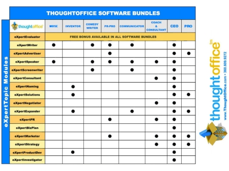 ThoughtOffice Creativity software